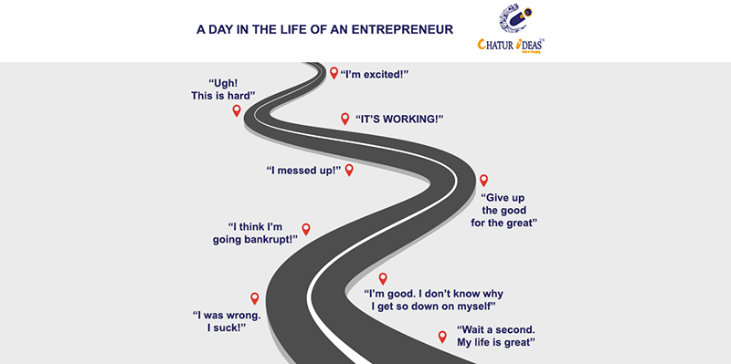Day In The Life Of An Entrepreneur_16 March